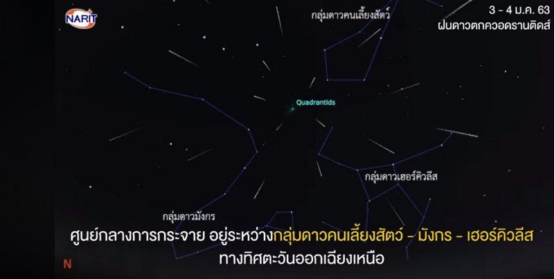 В ночь с 3 на 4 января жители и гости Таиланда смогут увидеть Квадрантиды, первый метеорный поток 2020 года. Фото: Narit